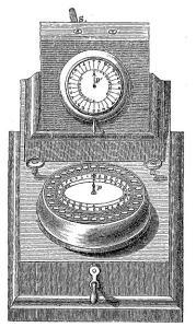 Wheatstone Dial 1858