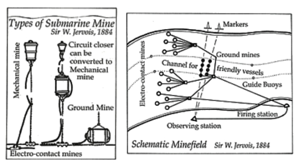 Jervois Mine Plans 1884