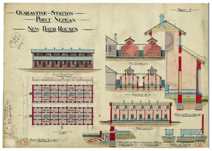 New Bathhouses c1899